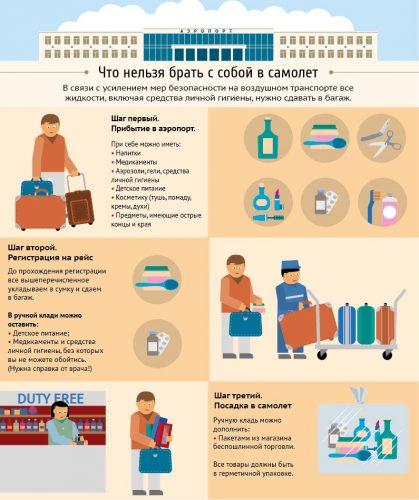 Что можно взять с собой в багаж и ручную кладь