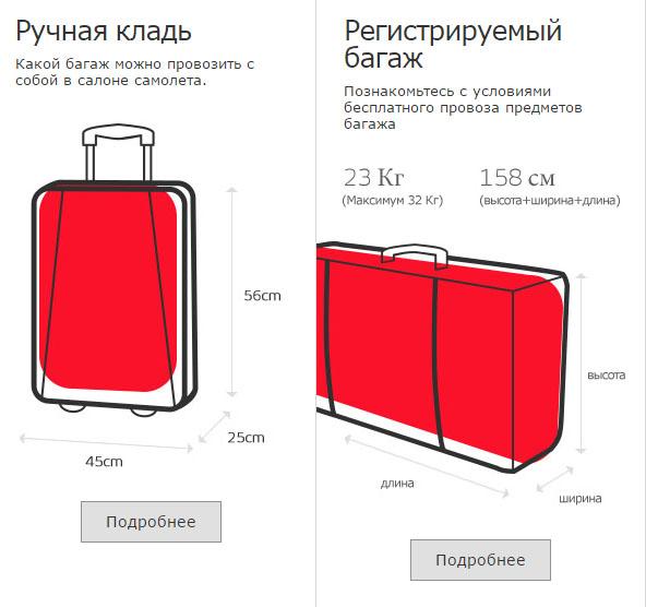 Стандартные размеры багажа