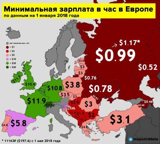 Минимальная заработная плата в час в Европе