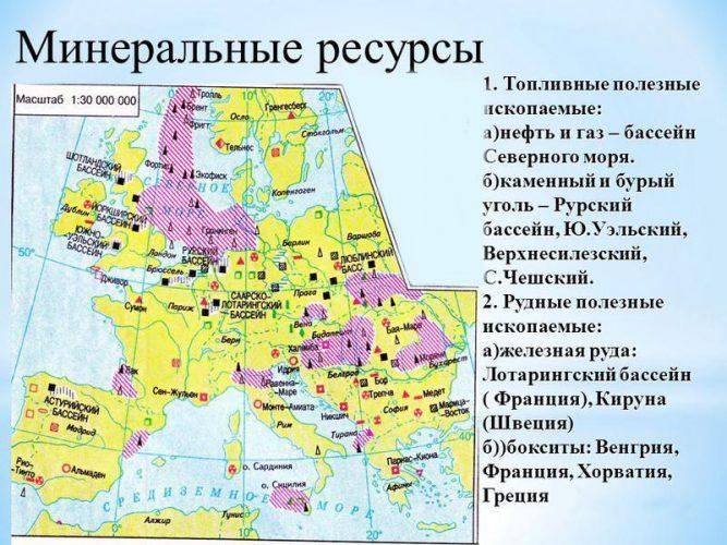 Минеральные ресурсы Европы