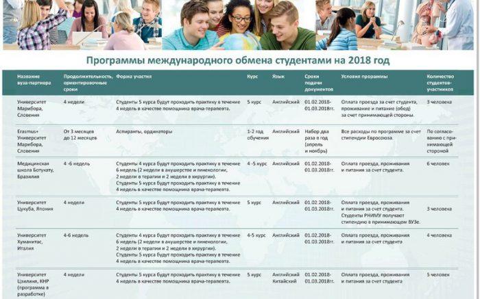 Программы международного обмена студентами на 2018 год РНИМУ им. Н.И. Пирогова