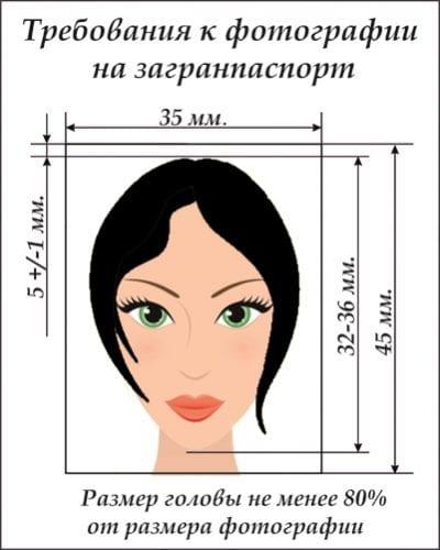 Фото на загранпаспорт РФ