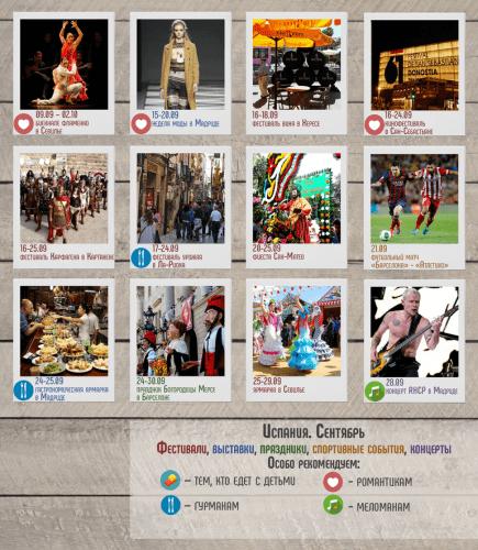 Праздники, выставки и фестивали Испании в сентябре