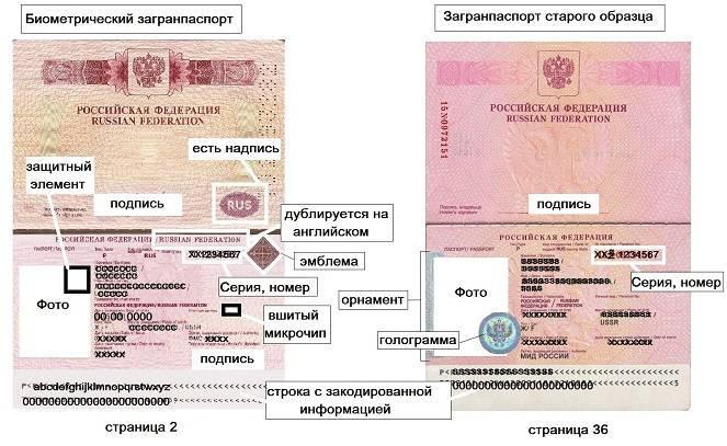 Отличия загранпаспортов старого и нового образцов (страница с фото)