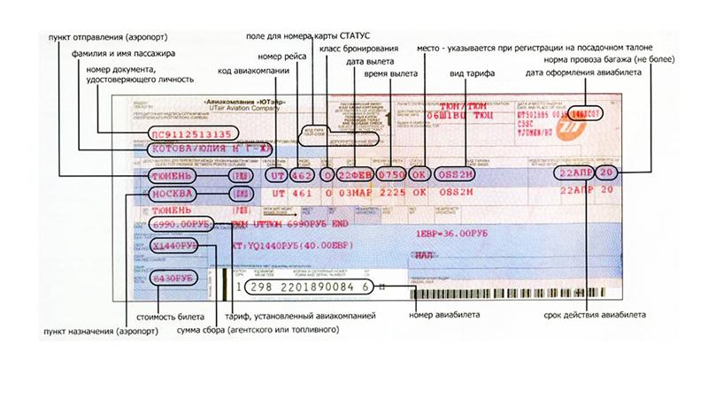 Обозначения на билете