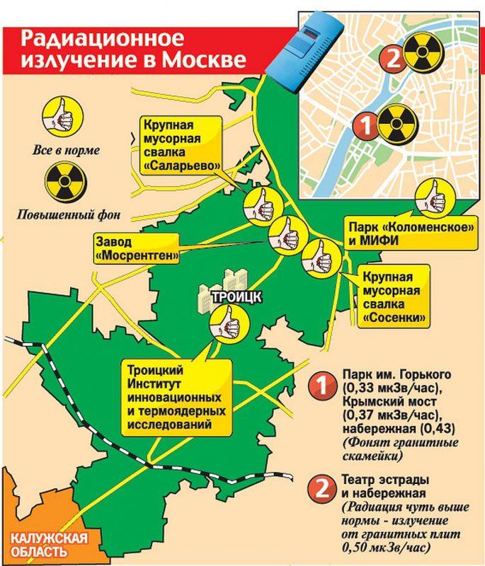 Радиация в Москве