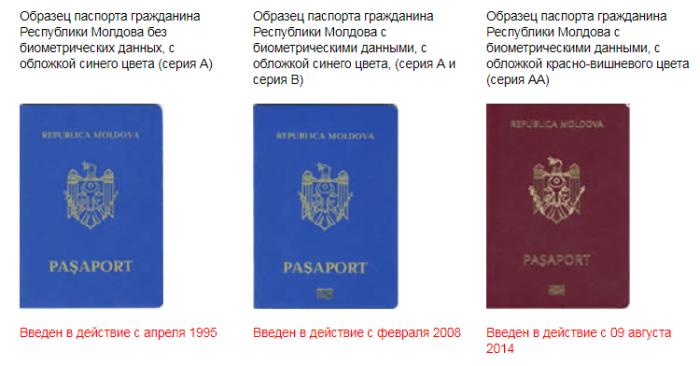 Загранпаспорта Молдовы