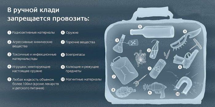запрещённые предметы в ручной клади