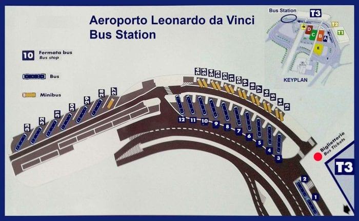 Схема автобусной станции