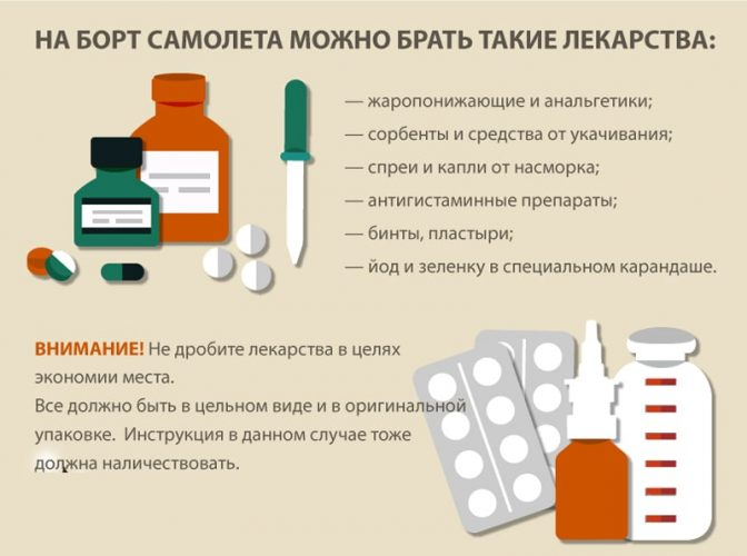 Лекарства, которые можно брать в самолет