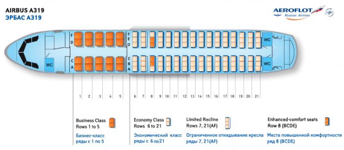 Схема самолета Airbus A319 компании Аэрофлот
