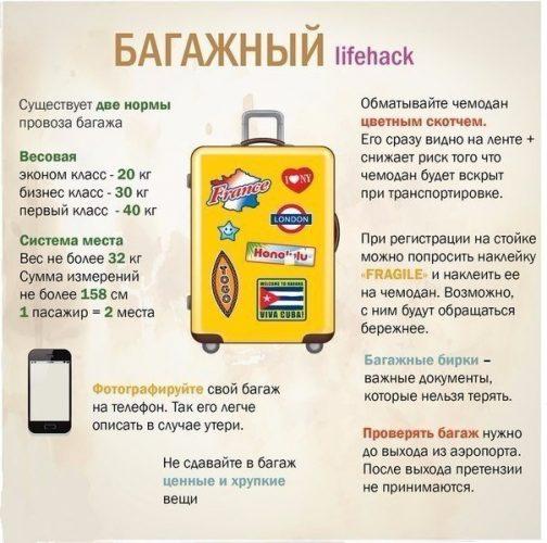 Правила перевозки багажа