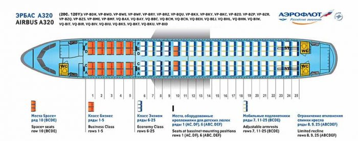 Схема салона Airbus A320 на 150 мест компании Аэрофлот