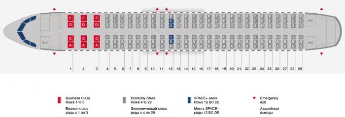 Схема салона А320 авиакомпании Россия