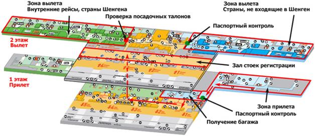 Схема аэропорта в Афинах