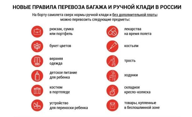 Новые правила перевоза ручной клади в авиакомпаниях РФ