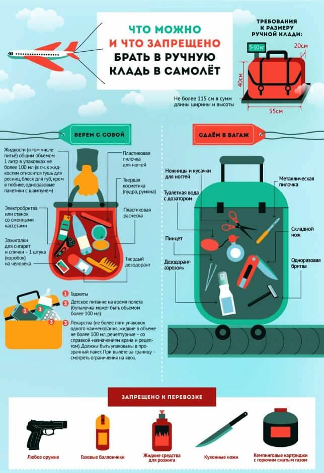 Разрешенные и запрещенные вещи к перевозу в ручной клади