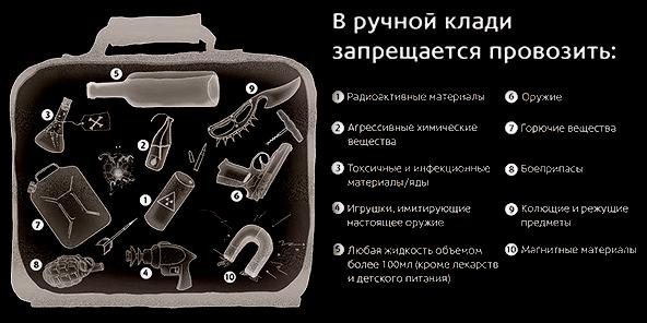Запрещенные вещи для перевоза в ручной клади