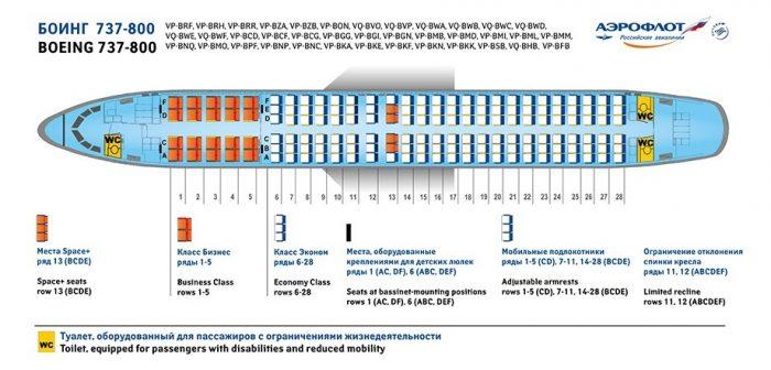 Схема салона «Аэрофлот»