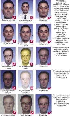 Требование к фото на российское гражданство
