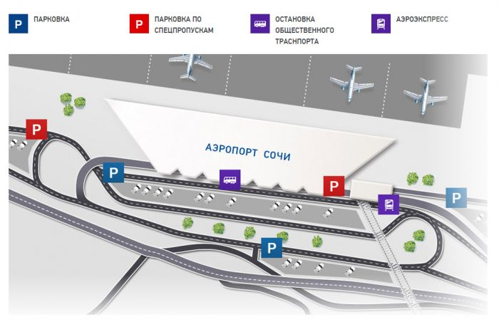 Аэропорт Сочи в Адлере