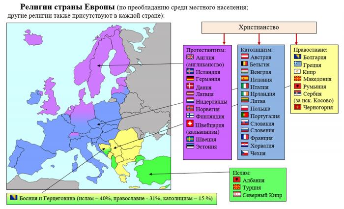 Религия Европы