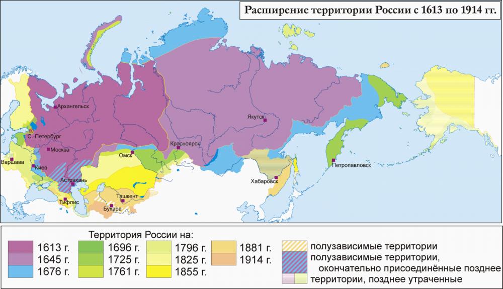 Территории Российской империи