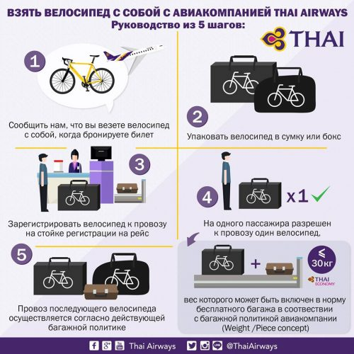 Перевозка велосипеда с авиакомпанией Thai Airways