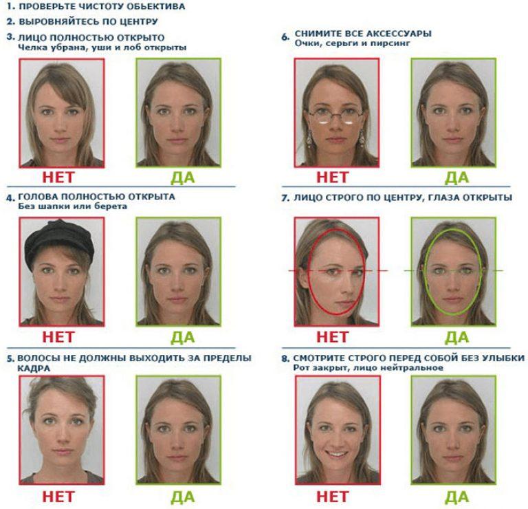 Экзамены на гражданство рф спб