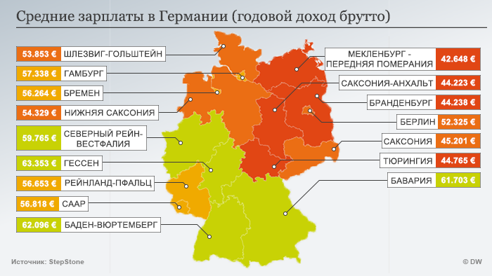 Средние зарплаты в Германии (регионы)