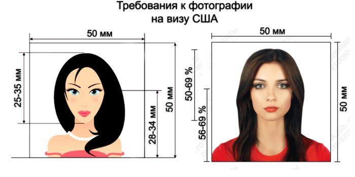 Требование к фото на визу США