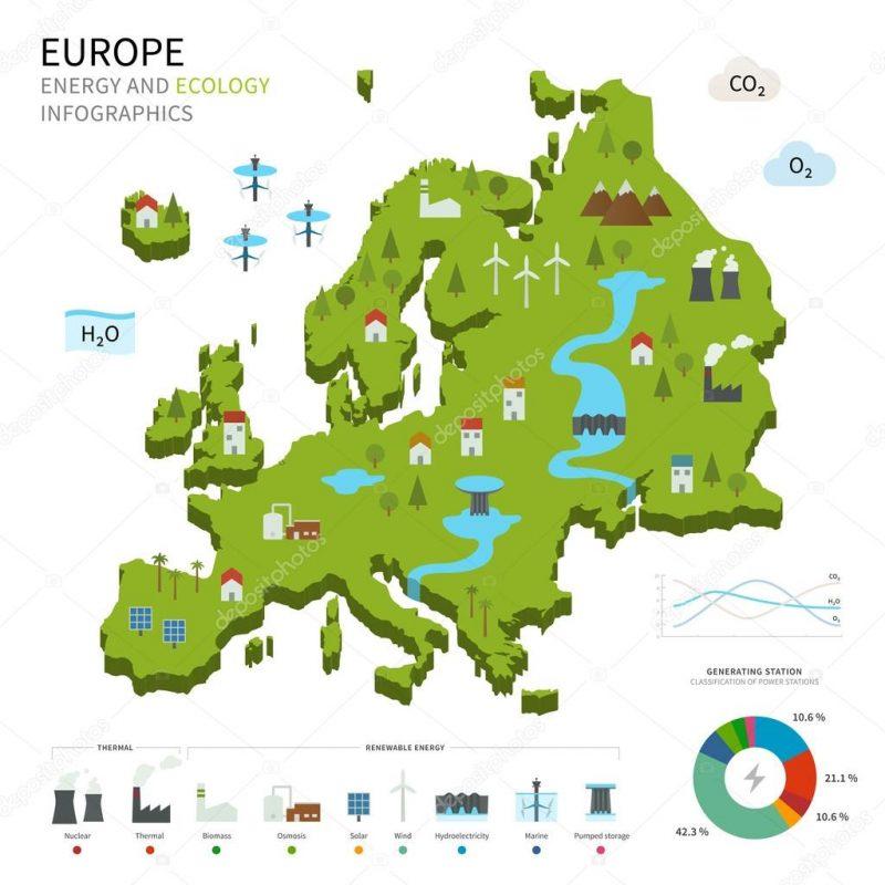 Энергетика Европы