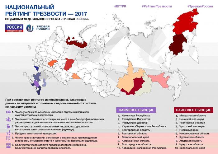 Рейтинг трезвости по регионам России