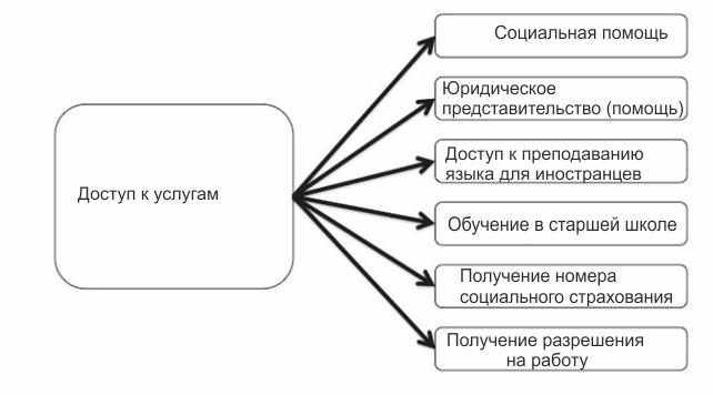 Изображение - Статус беженца в канаде для россиян pomosch-bezhencam