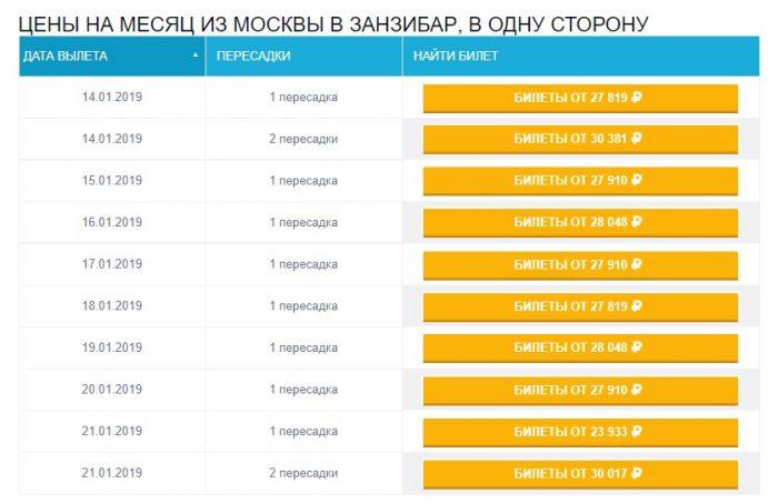 Цены на билеты из Москвы на Занзибар в 2019 г.