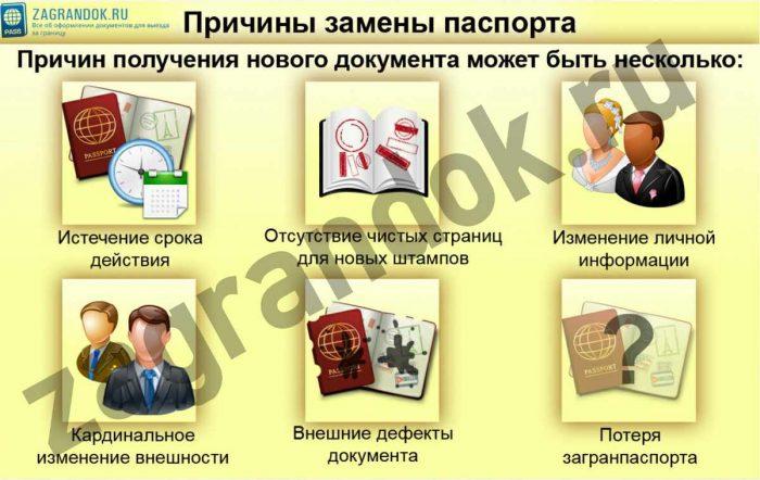 Причины замены загранпаспорта
