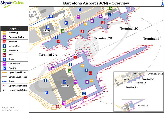 Схема Барселонскогго аэропорта Эль Прат