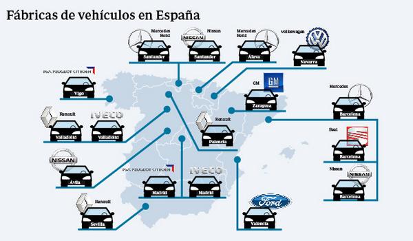 Производители авто по Испании