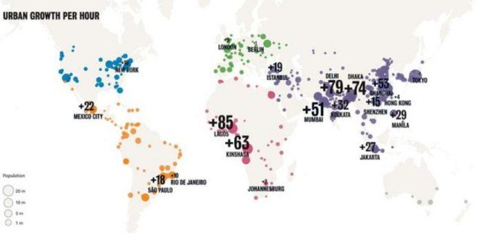 Города и темпы роста населения в час
