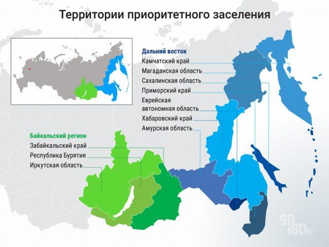 Территории приоритетного заселения
