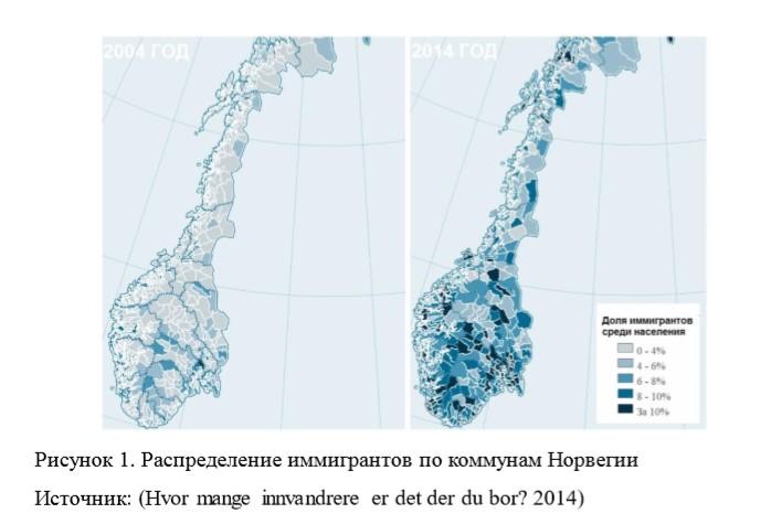 Распределение иммигрантов по коммунам Норвегии