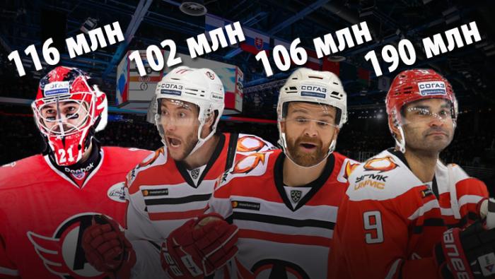 Сколько зарабатывают хоккеисты