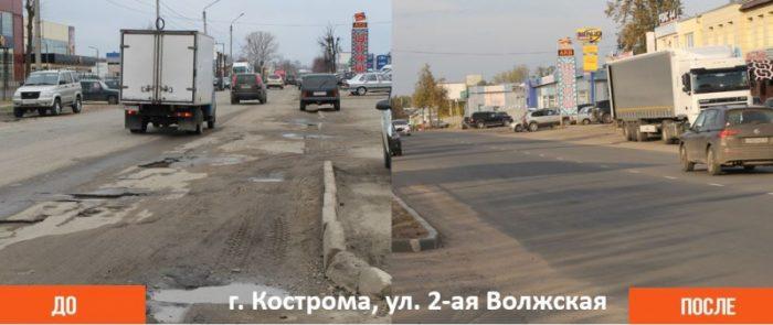 Дорога на 2-ой Волжской в Костроме