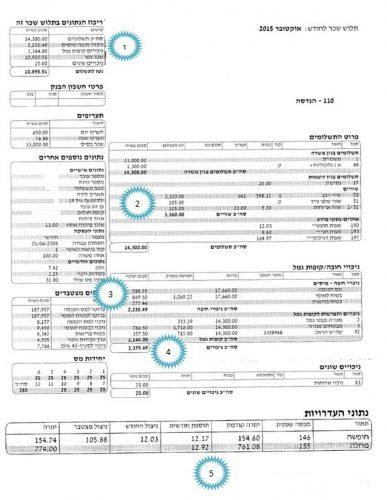 Зарплатная ведомость в Израиле