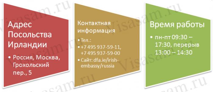 Посольство Ирландии в России: контакты