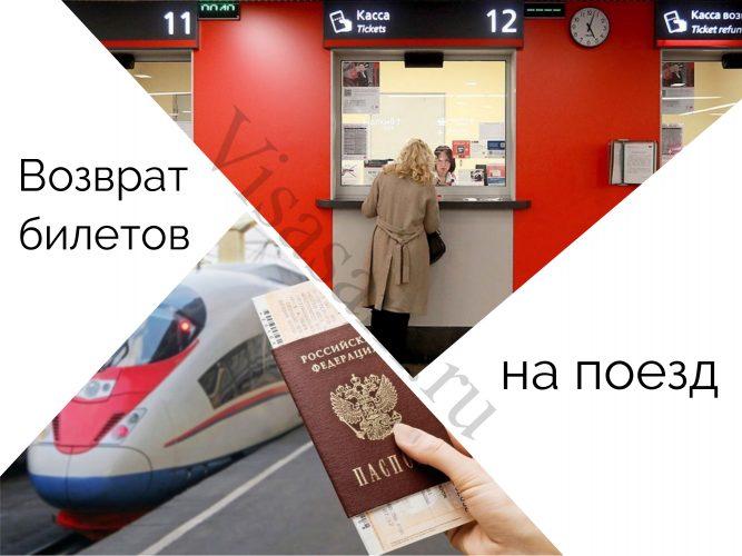 Возврат билетов на поезд