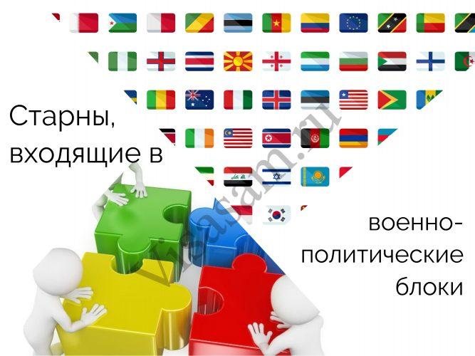 Страны, входящие в военно-политические блоки