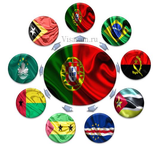 На каком языке говорят в Португалии: официальный и разговорный диалект