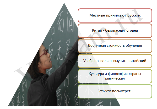 Преимущества обучения