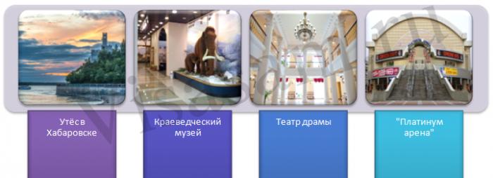Что посмотреть в Хабаровске?